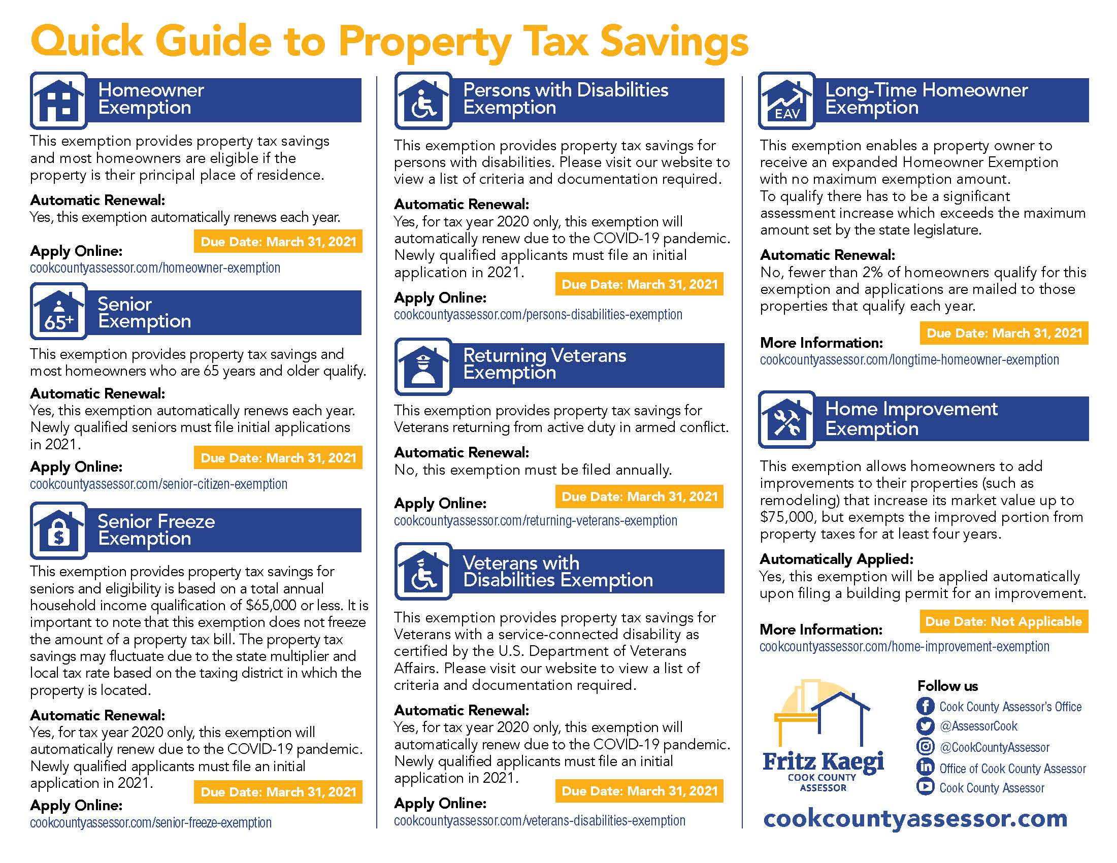 Quick Guide to Property Tax Savings